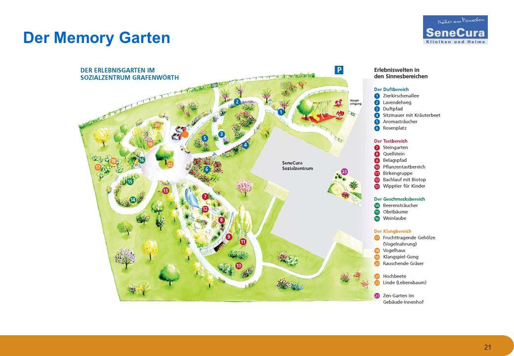 21 Der Memory Garten