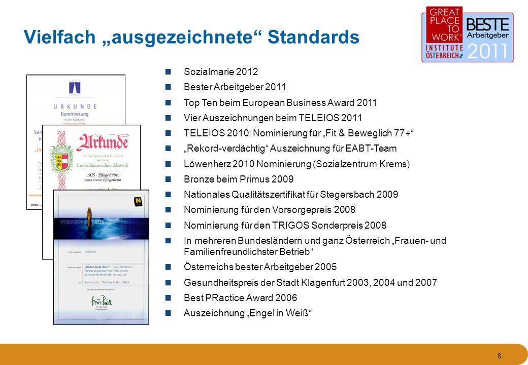 """8 Vielfach """"ausgezeichnete"""" Standards Sozialmarie 2012 Bester Arbeitgeber 2011 Top Ten beim European Business Award 2011 Vier Auszeichnungen beim TELE"""