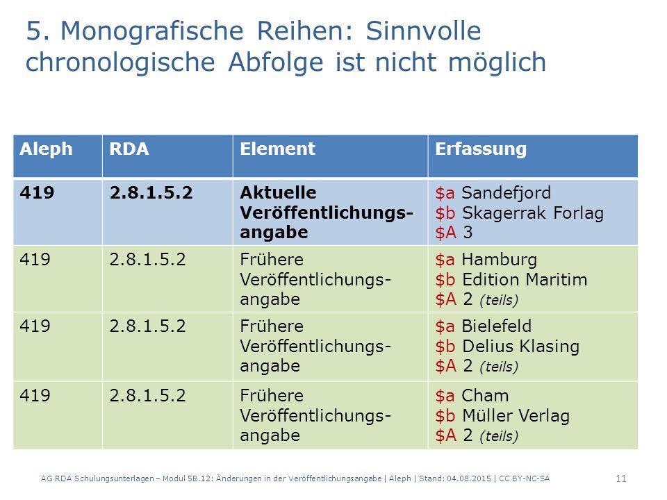 5. Monografische Reihen: Sinnvolle chronologische Abfolge ist nicht möglich AG RDA Schulungsunterlagen – Modul 5B.12: Änderungen in der Veröffentlichu