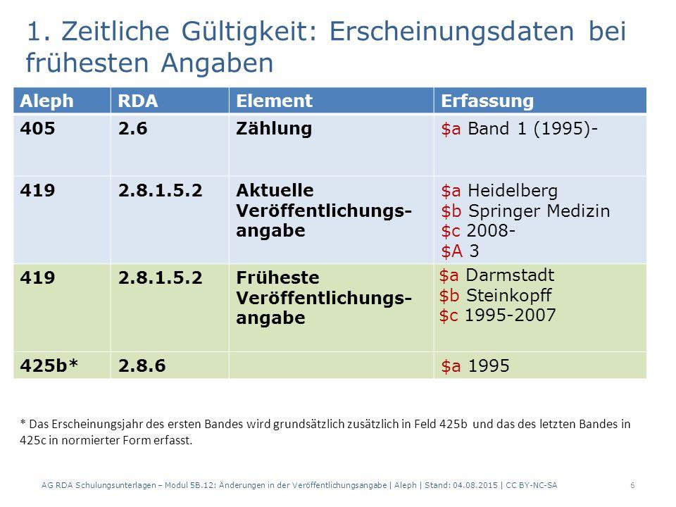 1. Zeitliche Gültigkeit: Erscheinungsdaten bei frühesten Angaben AG RDA Schulungsunterlagen – Modul 5B.12: Änderungen in der Veröffentlichungsangabe  