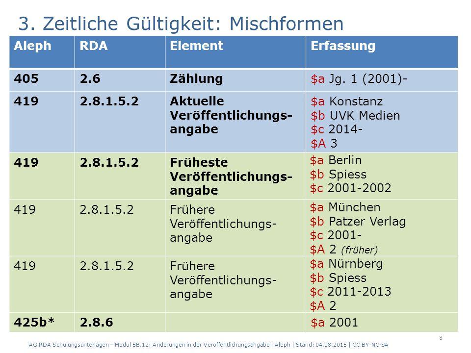 3. Zeitliche Gültigkeit: Mischformen AG RDA Schulungsunterlagen – Modul 5B.12: Änderungen in der Veröffentlichungsangabe   Aleph   Stand: 04.08.2015  