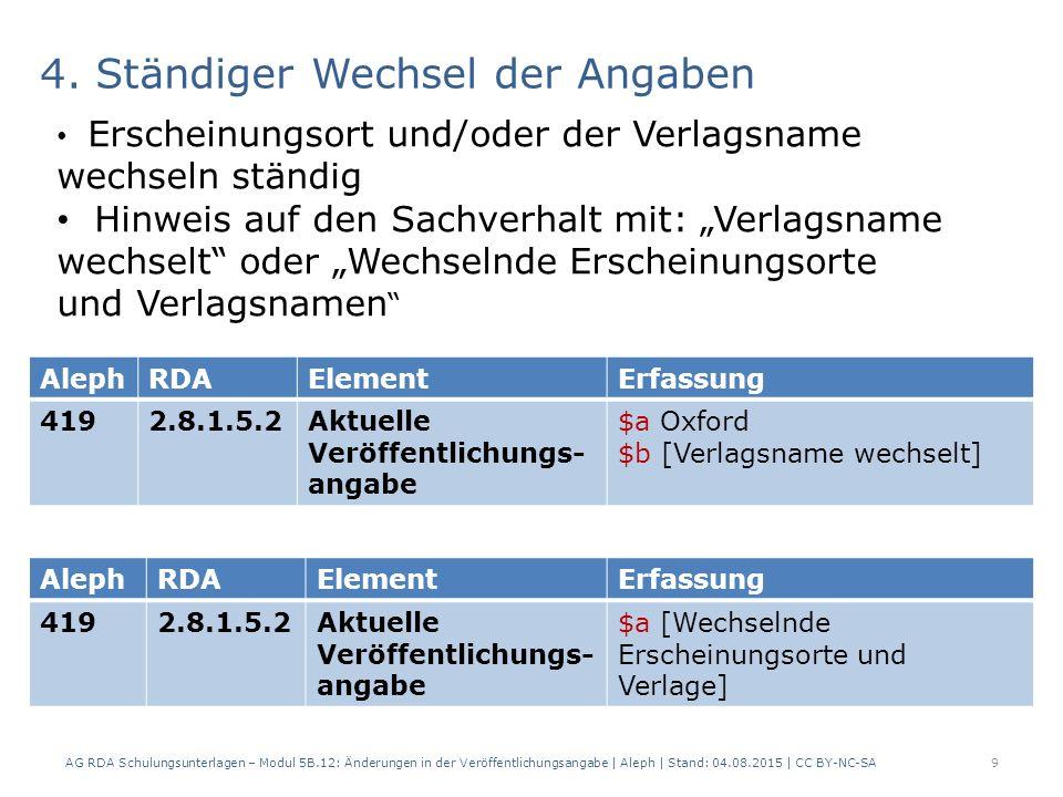 4. Ständiger Wechsel der Angaben AG RDA Schulungsunterlagen – Modul 5B.12: Änderungen in der Veröffentlichungsangabe   Aleph   Stand: 04.08.2015   CC