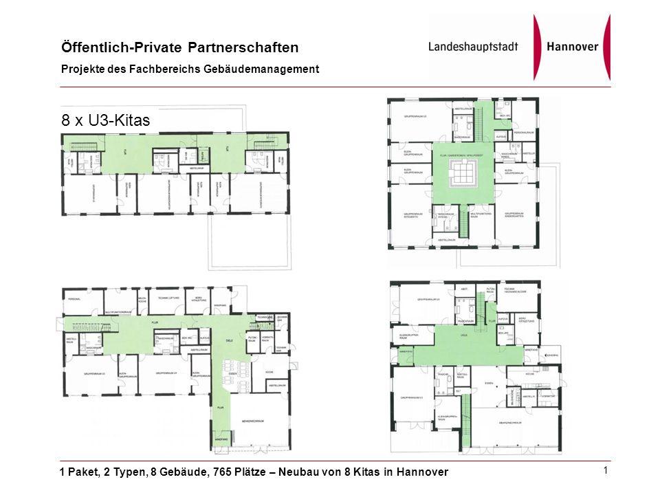 1 Paket, 2 Typen, 8 Gebäude, 765 Plätze – Neubau von 8 Kitas in Hannover Öffentlich-Private Partnerschaften Projekte des Fachbereichs Gebäudemanagement 1 8 x U3-Kitas
