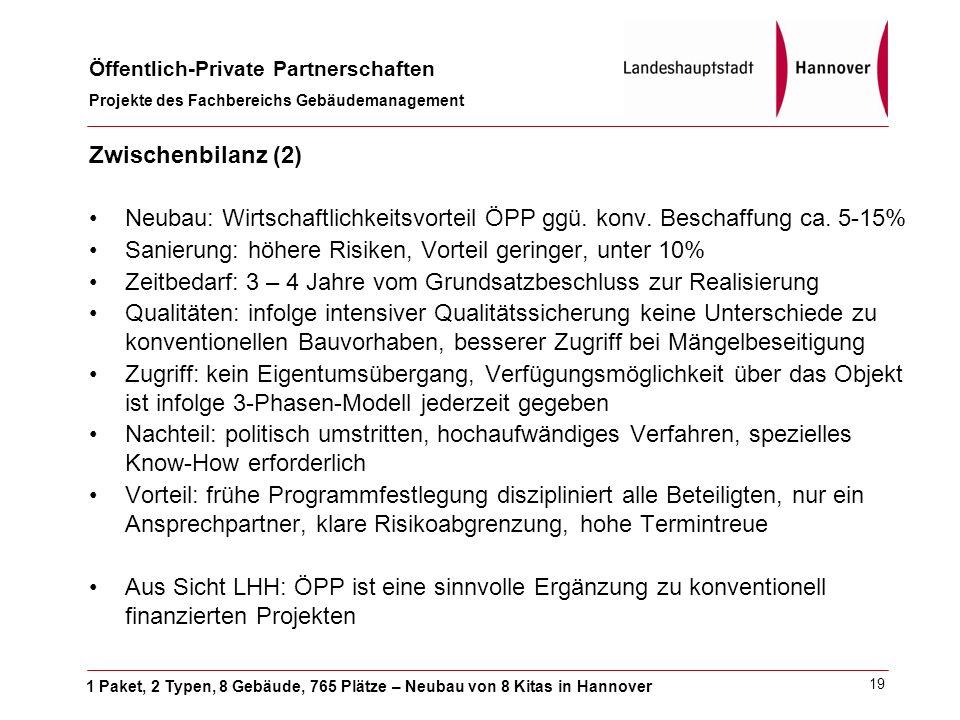 1 Paket, 2 Typen, 8 Gebäude, 765 Plätze – Neubau von 8 Kitas in Hannover Öffentlich-Private Partnerschaften Projekte des Fachbereichs Gebäudemanagement 19 Zwischenbilanz (2) Neubau: Wirtschaftlichkeitsvorteil ÖPP ggü.