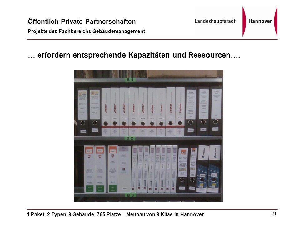 1 Paket, 2 Typen, 8 Gebäude, 765 Plätze – Neubau von 8 Kitas in Hannover Öffentlich-Private Partnerschaften Projekte des Fachbereichs Gebäudemanagement 21 … erfordern entsprechende Kapazitäten und Ressourcen….