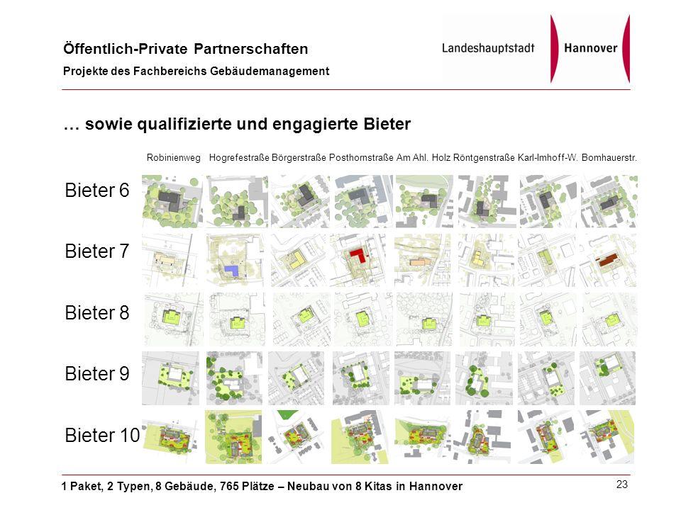 1 Paket, 2 Typen, 8 Gebäude, 765 Plätze – Neubau von 8 Kitas in Hannover Öffentlich-Private Partnerschaften Projekte des Fachbereichs Gebäudemanagement 23 Robinienweg Hogrefestraße Börgerstraße Posthornstraße Am Ahl.