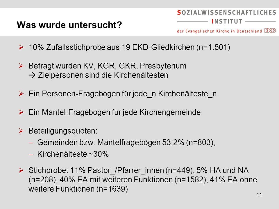 11 Was wurde untersucht?  10% Zufallsstichprobe aus 19 EKD-Gliedkirchen (n=1.501)  Befragt wurden KV, KGR, GKR, Presbyterium  Zielpersonen sind die