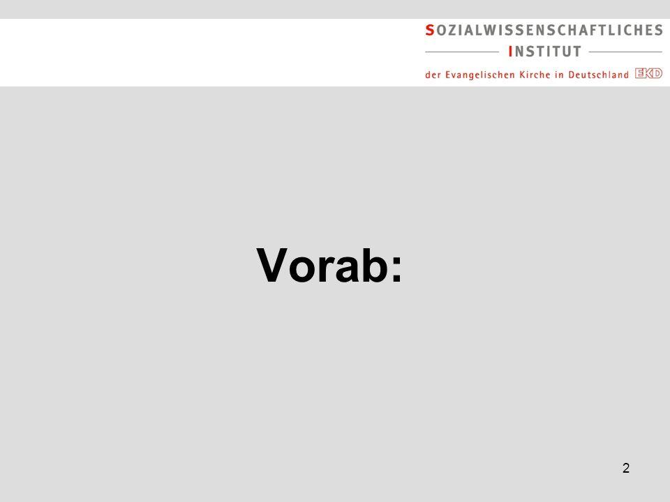 2 Vorab: