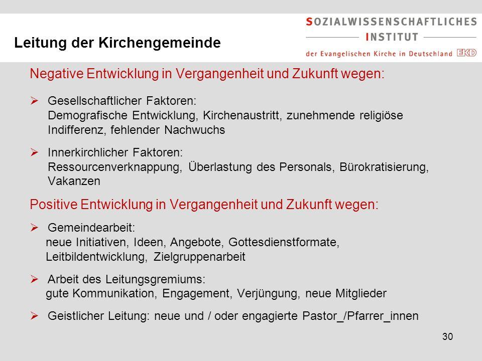 30 Leitung der Kirchengemeinde Negative Entwicklung in Vergangenheit und Zukunft wegen:  Gesellschaftlicher Faktoren: Demografische Entwicklung, Kirc
