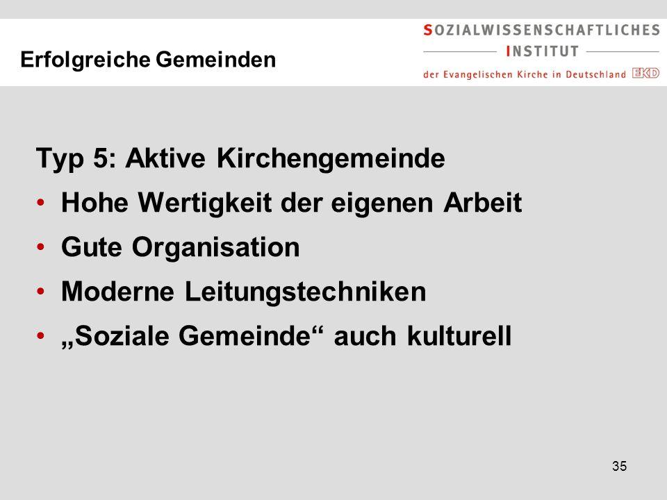 """35 Erfolgreiche Gemeinden Typ 5: Aktive Kirchengemeinde Hohe Wertigkeit der eigenen Arbeit Gute Organisation Moderne Leitungstechniken """"Soziale Gemein"""