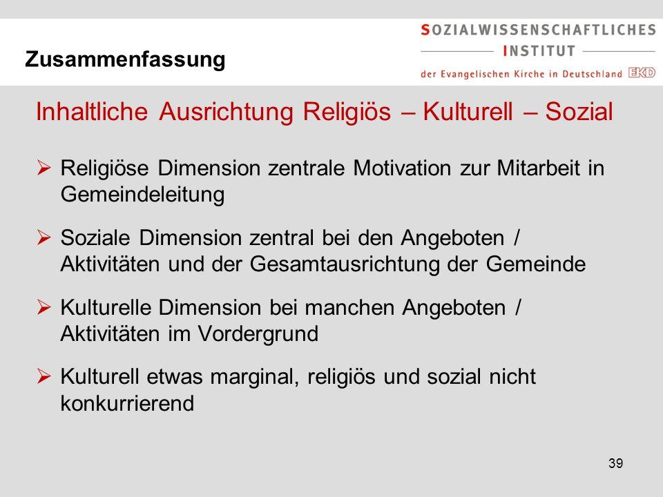 39 Zusammenfassung Inhaltliche Ausrichtung Religiös – Kulturell – Sozial  Religiöse Dimension zentrale Motivation zur Mitarbeit in Gemeindeleitung 