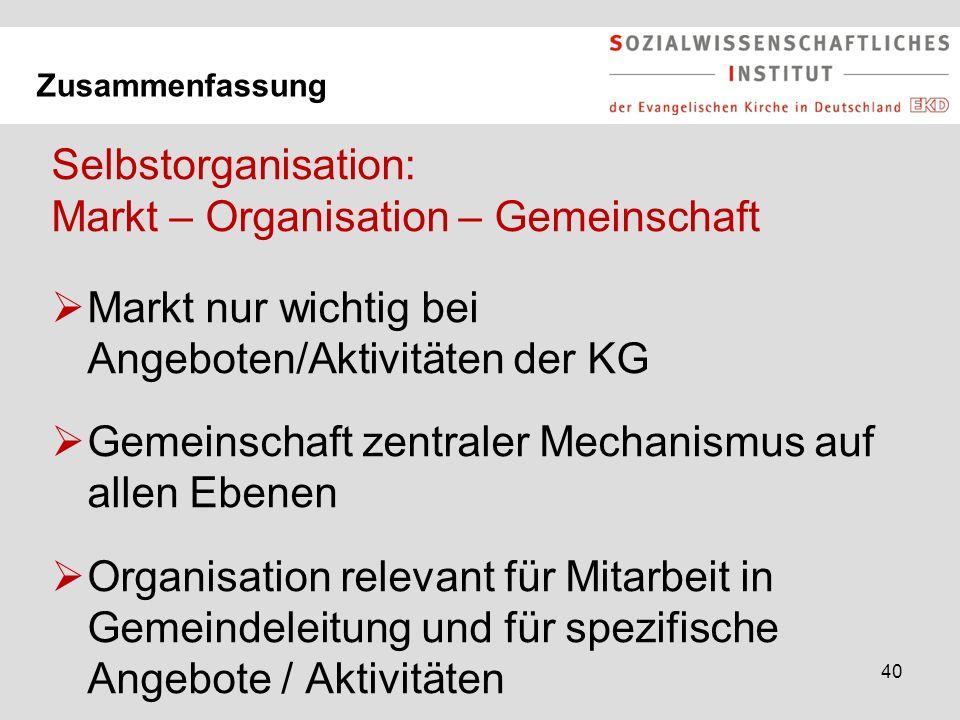 40 Zusammenfassung Selbstorganisation: Markt – Organisation – Gemeinschaft  Markt nur wichtig bei Angeboten/Aktivitäten der KG  Gemeinschaft zentral