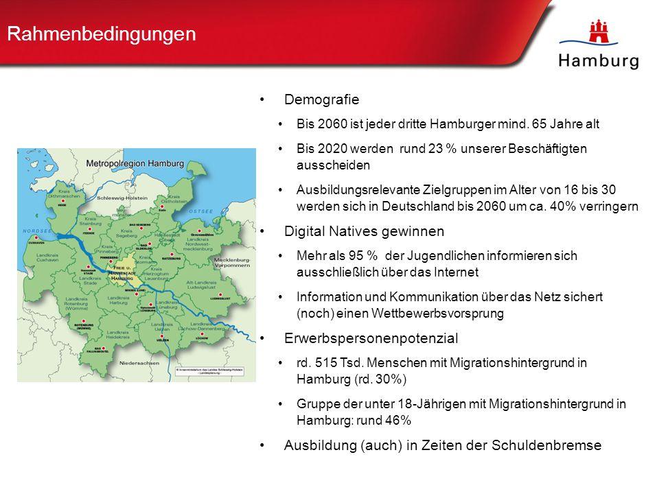 Ausbildungsleistung Freie und Hansestadt Hamburg Jährlich bis zu 600 Ausbildungs-/Studienplätze in der Allgemeinen Verwaltung, der Justiz und Steuerverwaltung und bei der Polizei und Feuerwehr: 2013: ca.
