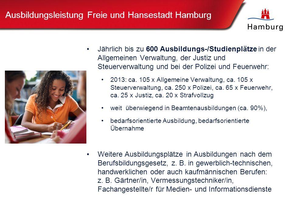 Beschäftigte mit Migrationshintergrund 4  Freiwillige und anonyme Befragung aller Beschäftigten in 2008; 20.081 auswertbare Rückläufe (rd.