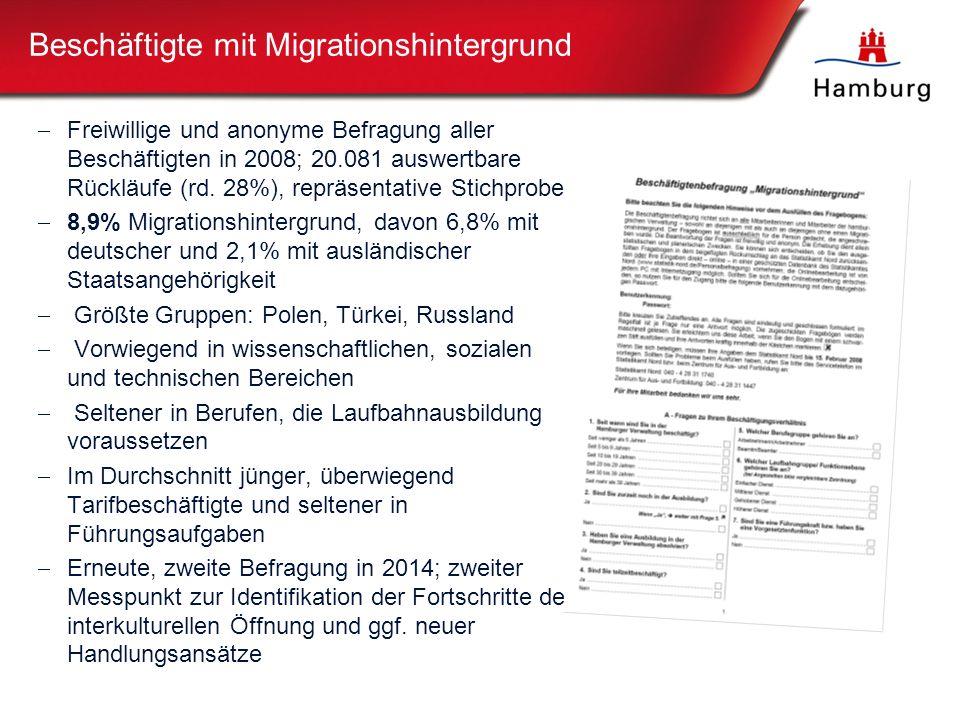"""5 Senatsauftrag und Dachkampagne """"Wir sind Hamburg."""
