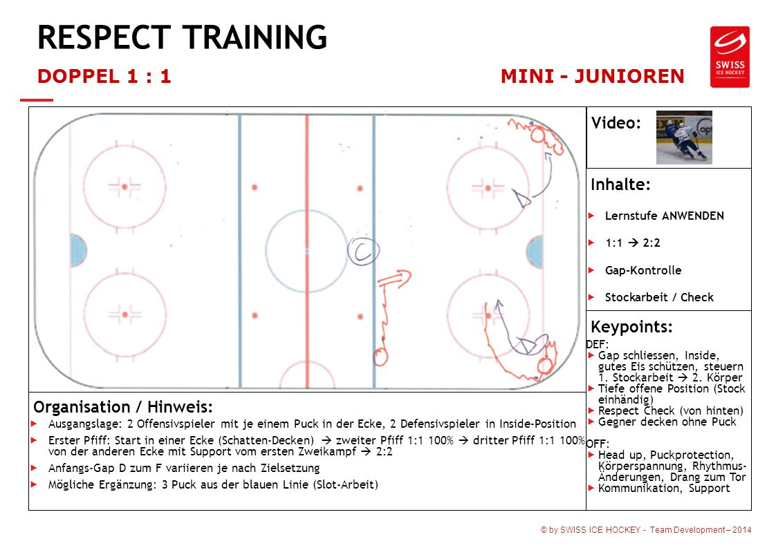 © by SWISS ICE HOCKEY - Team Development – 2014 RESPECT TRAINING DOPPEL 1 : 1MINI - JUNIOREN Organisation / Hinweis:  Ausgangslage: 2 Offensivspieler