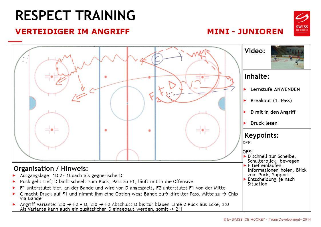 © by SWISS ICE HOCKEY - Team Development – 2014 RESPECT TRAINING VERTEIDIGER IM ANGRIFFMINI - JUNIOREN Organisation / Hinweis:  Ausgangslage: 1D 2F 1