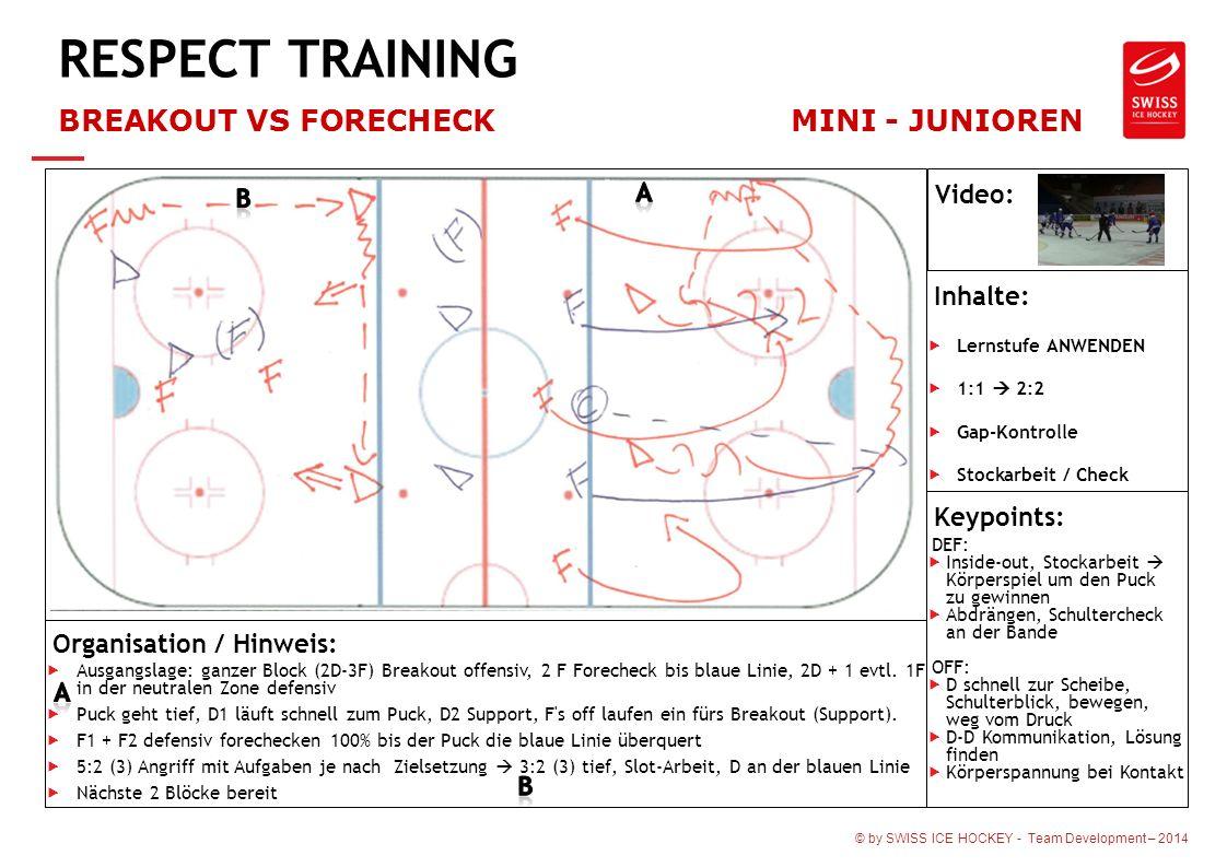© by SWISS ICE HOCKEY - Team Development – 2014 RESPECT TRAINING BREAKOUT VS FORECHECKMINI - JUNIOREN Organisation / Hinweis:  Ausgangslage: ganzer Block (2D-3F) Breakout offensiv, 2 F Forecheck bis blaue Linie, 2D + 1 evtl.
