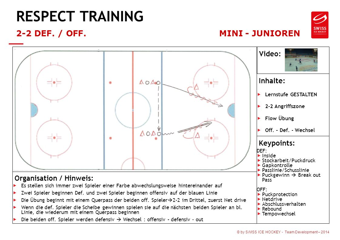 © by SWISS ICE HOCKEY - Team Development – 2014 RESPECT TRAINING 2-2 DEF.