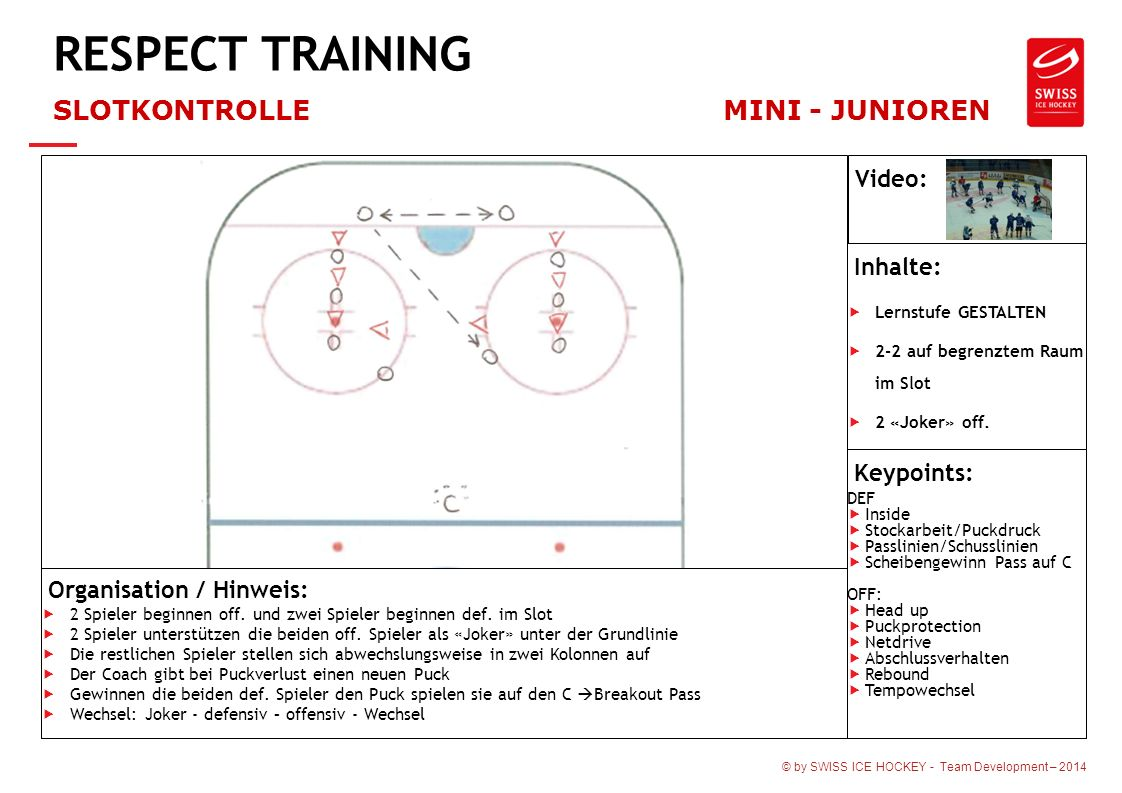 © by SWISS ICE HOCKEY - Team Development – 2014 RESPECT TRAINING SLOTKONTROLLEMINI - JUNIOREN Organisation / Hinweis:  2 Spieler beginnen off.