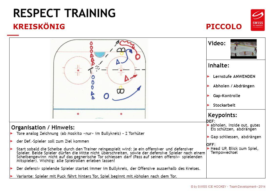 © by SWISS ICE HOCKEY - Team Development – 2014 RESPECT TRAINING KREISKÖNIGPICCOLO Organisation / Hinweis:  Tore analog Zeichnung (ab Moskito «nur» i