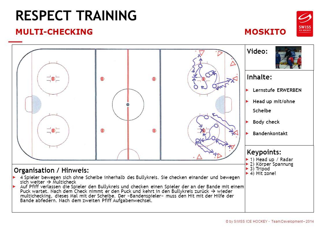 © by SWISS ICE HOCKEY - Team Development – 2014 RESPECT TRAINING MULTI-CHECKINGMOSKITO Organisation / Hinweis:  4 Spieler bewegen sich ohne Scheibe inherhalb des Bullykreis.
