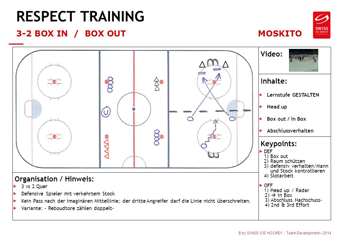 © by SWISS ICE HOCKEY - Team Development – 2014 RESPECT TRAINING 3-2 BOX IN / BOX OUTMOSKITO Organisation / Hinweis:  3 vs 2 Quer  Defensive Spieler
