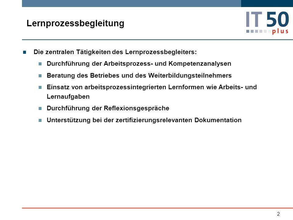 Qualifizierungsverlauf 3 1.Information, Auswahl der Teilnehmer 2.