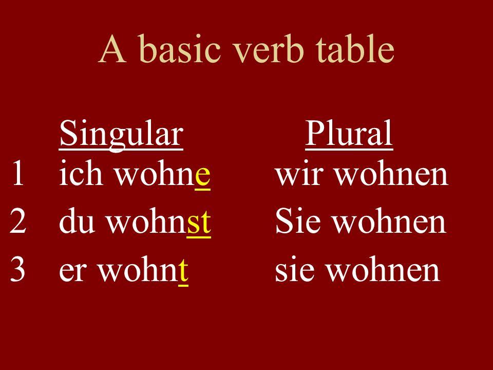 A basic verb table Singular Plural 1ich wohne wir wohnen 2du wohnst Sie wohnen 3er wohnt sie wohnen