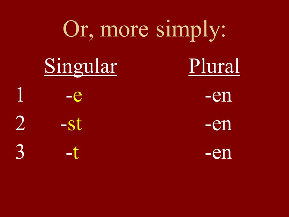 Or, more simply: SingularPlural 1 -e -en 2 -st -en 3 -t -en