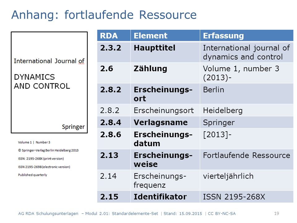 Anhang: fortlaufende Ressource RDAElementErfassung 2.3.2HaupttitelInternational journal of dynamics and control 2.6ZählungVolume 1, number 3 (2013)- 2