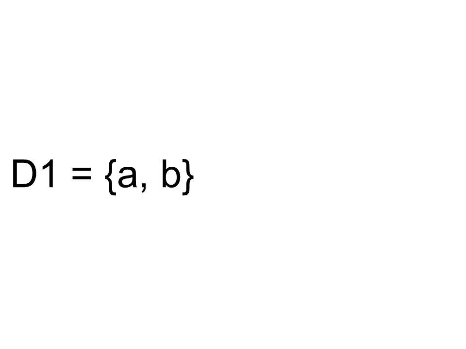 D1 = {a, b}