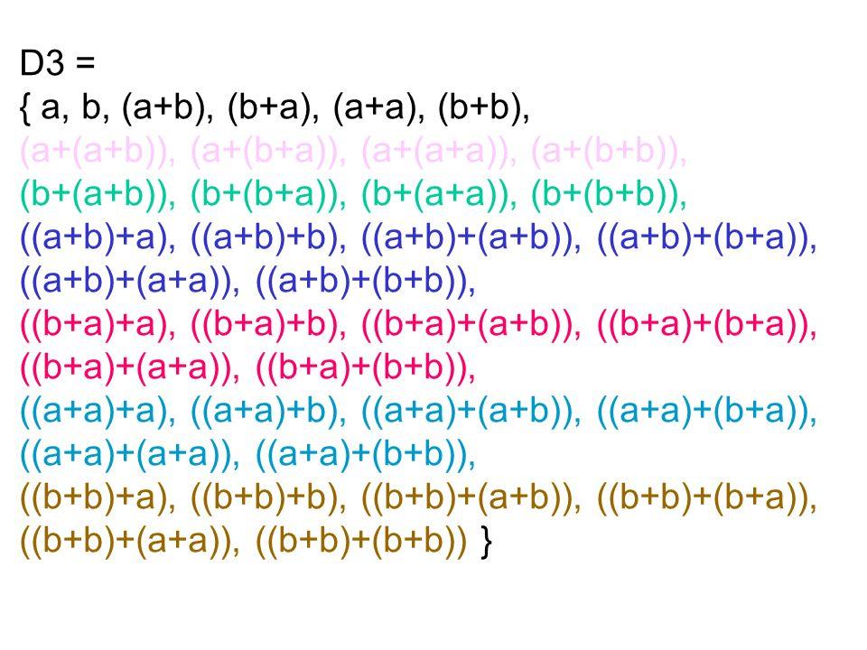 D3 = { a, b, (a+b), (b+a), (a+a), (b+b), (a+(a+b)), (a+(b+a)), (a+(a+a)), (a+(b+b)), (b+(a+b)), (b+(b+a)), (b+(a+a)), (b+(b+b)), ((a+b)+a), ((a+b)+b), ((a+b)+(a+b)), ((a+b)+(b+a)), ((a+b)+(a+a)), ((a+b)+(b+b)), ((b+a)+a), ((b+a)+b), ((b+a)+(a+b)), ((b+a)+(b+a)), ((b+a)+(a+a)), ((b+a)+(b+b)), ((a+a)+a), ((a+a)+b), ((a+a)+(a+b)), ((a+a)+(b+a)), ((a+a)+(a+a)), ((a+a)+(b+b)), ((b+b)+a), ((b+b)+b), ((b+b)+(a+b)), ((b+b)+(b+a)), ((b+b)+(a+a)), ((b+b)+(b+b)) }