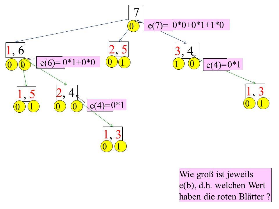 7 1, 6 3, 4 2, 5 1, 5 0 0 0 0 0 1 0 1 1 Wie groß ist jeweils e(b), d.h. welchen Wert haben die roten Blätter ? e(6)= 0*1+0*0 e(7)= 0*0+0*1+1*0 2, 4 1,