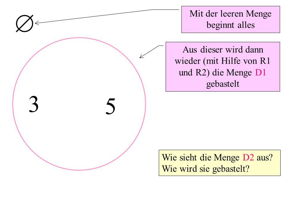  Aus dieser wird dann wieder (mit Hilfe von R1 und R2) die Menge D1 gebastelt 3 Mit der leeren Menge beginnt alles 5 Wie sieht die Menge D2 aus.