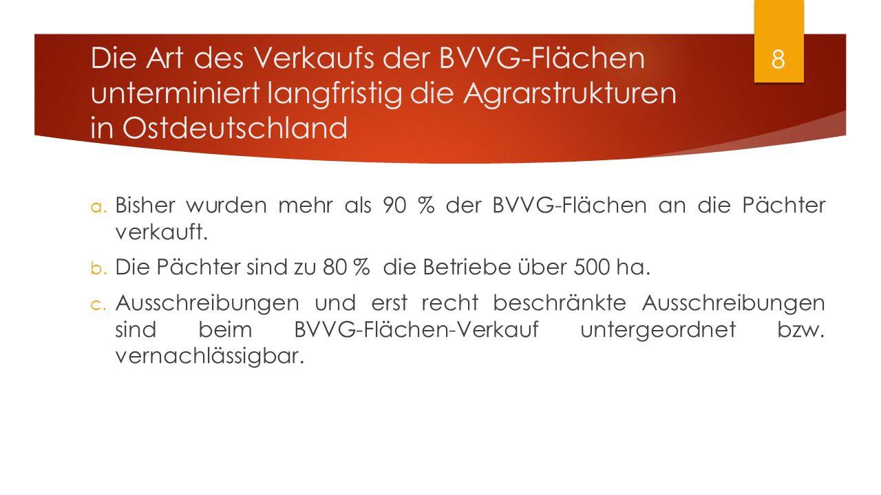 Die Art des Verkaufs der BVVG-Flächen unterminiert langfristig die Agrarstrukturen in Ostdeutschland a. Bisher wurden mehr als 90 % der BVVG-Flächen a