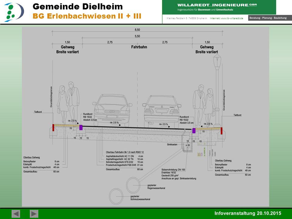 """Kleines Feldlein 3 74889 Sinsheim Internet: www.ib-willaredt.de Infoveranstaltung 20.10.2015 Gemeinde Dielheim BG Erlenbachwiesen II + III Beispiel: BG """"Eckertsberg 5,50 m 1,50 m"""