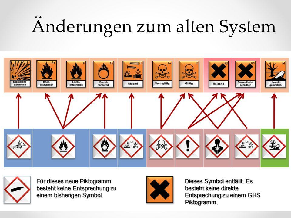 Änderungen zum alten System