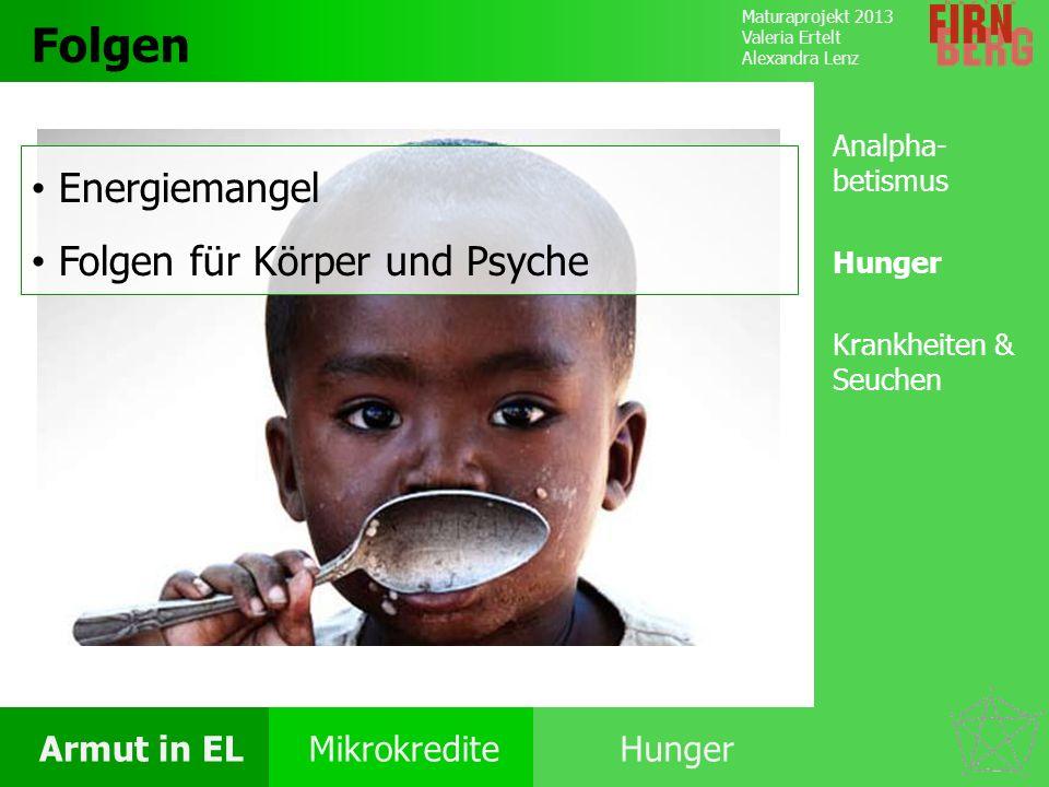 Maturaprojekt 2013 Valeria Ertelt Alexandra Lenz Armut in ELMikrokrediteHunger Folgen Ursachen Armut Bekämpfung Folgen Analpha- betismus Hunger Krankh