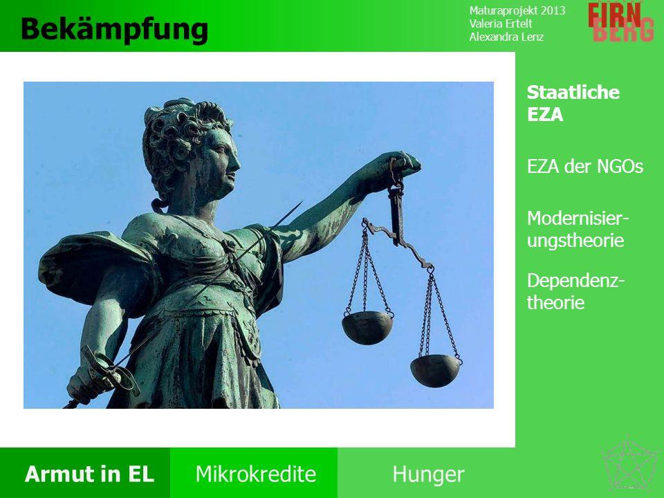 Maturaprojekt 2013 Valeria Ertelt Alexandra Lenz Armut in ELMikrokrediteHunger Folgen Ursachen Armut Bekämpfung Staatliche EZA EZA der NGOs Modernisie
