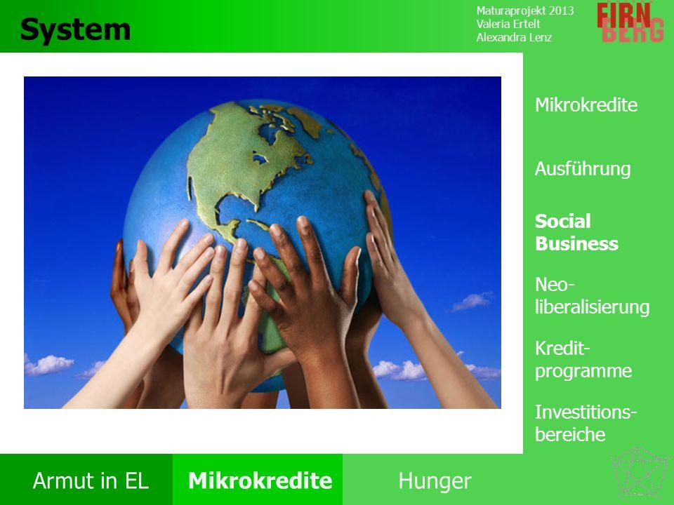 Maturaprojekt 2013 Valeria Ertelt Alexandra Lenz Armut in ELMikrokrediteHunger Kritik System Forschungs- frage Fazit System Mikrokredite Social Busine