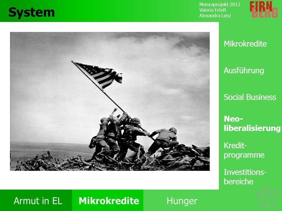 Maturaprojekt 2013 Valeria Ertelt Alexandra Lenz Armut in ELMikrokrediteHunger Kritik System Forschungs- frage Fazit System Neo- liberalisierung Inves