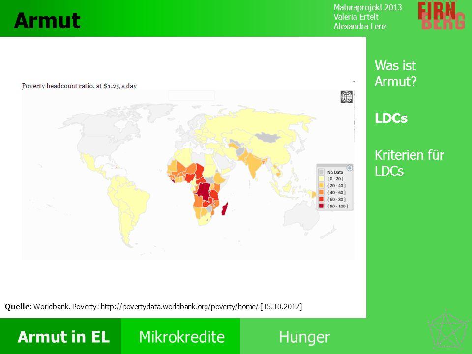 Maturaprojekt 2013 Valeria Ertelt Alexandra Lenz Armut in ELMikrokrediteHunger Folgen Ursachen Armut Bekämpfung Armut Quelle: Worldbank.