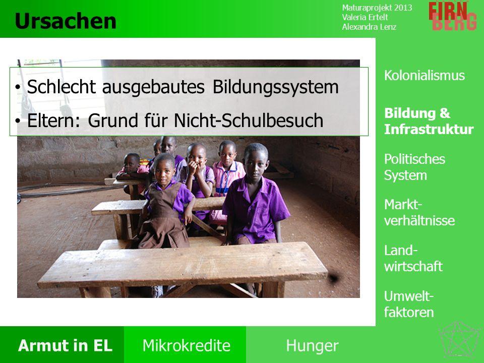 Maturaprojekt 2013 Valeria Ertelt Alexandra Lenz Armut in ELMikrokrediteHunger Folgen Ursachen Armut Bekämpfung Ursachen Kolonialismus Bildung & Infra