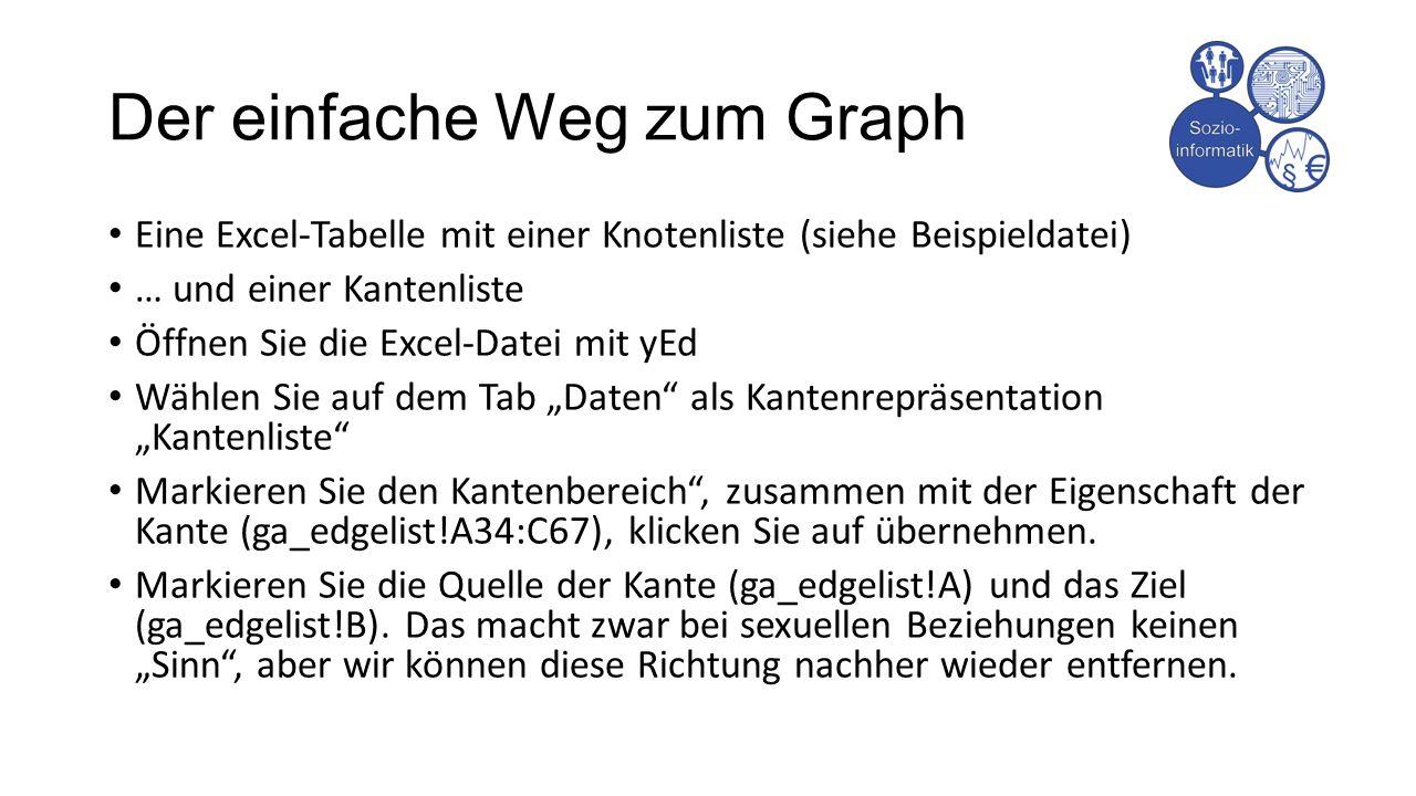 """Der einfache Weg zum Graph Eine Excel-Tabelle mit einer Knotenliste (siehe Beispieldatei) … und einer Kantenliste Öffnen Sie die Excel-Datei mit yEd Wählen Sie auf dem Tab """"Daten als Kantenrepräsentation """"Kantenliste Markieren Sie den Kantenbereich , zusammen mit der Eigenschaft der Kante (ga_edgelist!A34:C67), klicken Sie auf übernehmen."""