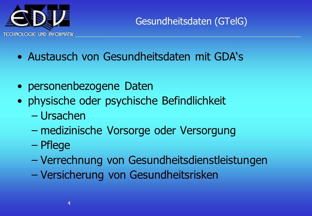 4 Gesundheitsdaten (GTelG) Austausch von Gesundheitsdaten mit GDA's personenbezogene Daten physische oder psychische Befindlichkeit –Ursachen –medizin