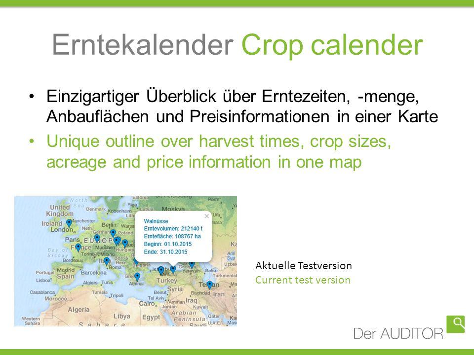 Erntekalender Crop calender Einzigartiger Überblick über Erntezeiten, -menge, Anbauflächen und Preisinformationen in einer Karte Unique outline over h