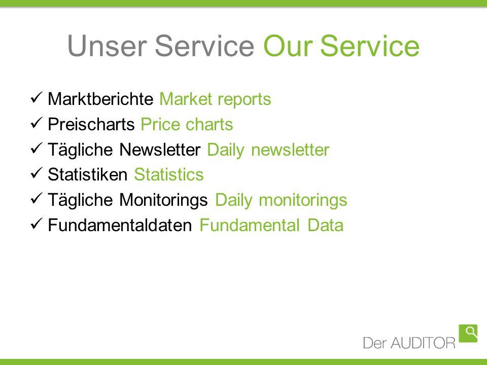 Unser Service Our Service Marktberichte Market reports Preischarts Price charts Tägliche Newsletter Daily newsletter Statistiken Statistics Tägliche Monitorings Daily monitorings Fundamentaldaten Fundamental Data