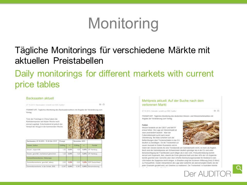 Monitoring Tägliche Monitorings für verschiedene Märkte mit aktuellen Preistabellen Daily monitorings for different markets with current price tables