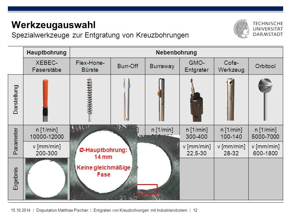 15.10.2014 | Disputation Matthias Pischan | Entgraten von Kreuzbohrungen mit Industrierobotern | 12 Werkzeugauswahl Spezialwerkzeuge zur Entgratung vo